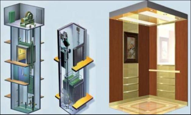 Hệ thống an toàn của thang máy không phòng máy